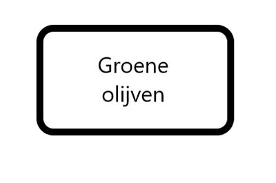 Groene Olijven, 125 gram
